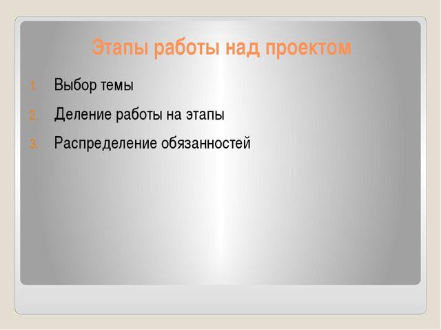 Этапы работы над проектом Выбор темы Деление работы на этапы Распределение об...
