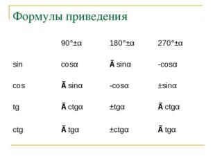 Формулы приведения 90°±α180°±α270°±α sincosα∓sinα-cosα cos∓sinα-cosα