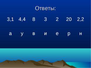 Ответы: 3,14,4832202,2 аувиерн