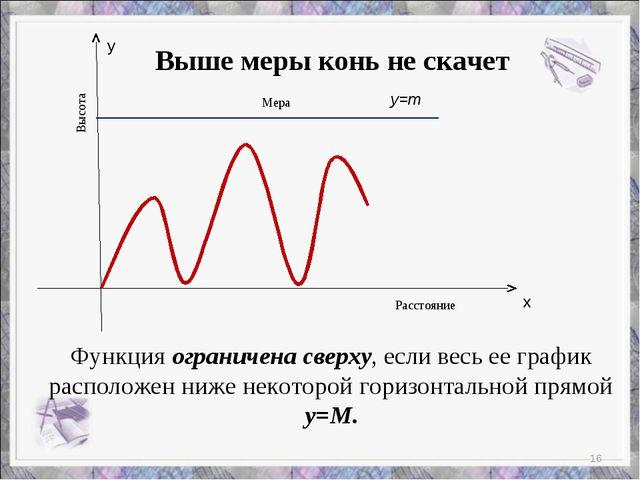 х у Мера Высота Расстояние Функция ограничена сверху, если весь ее график рас...
