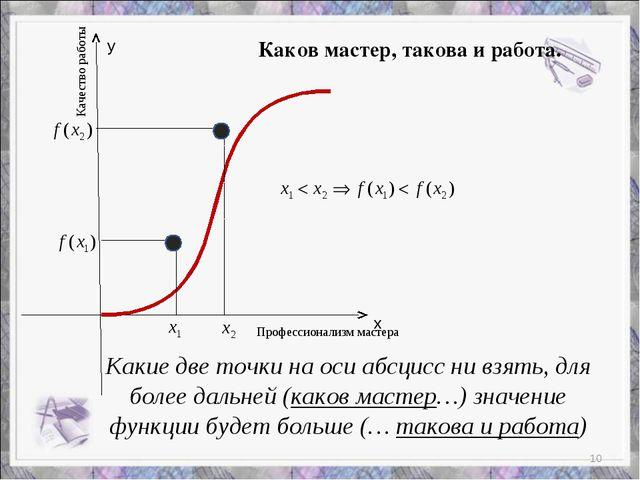 х у Профессионализм мастера Качество работы Какие две точки на оси абсцисс ни...