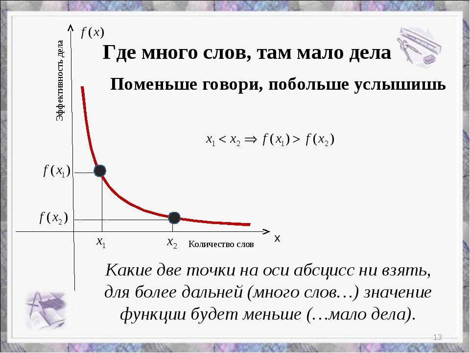 х Количество слов Эффективность дела Какие две точки на оси абсцисс ни взять,...