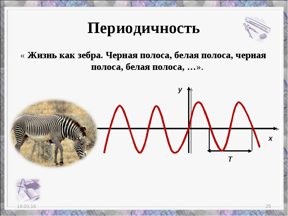 Периодичность « Жизнь как зебра. Черная полоса, белая полоса, черная полоса,...