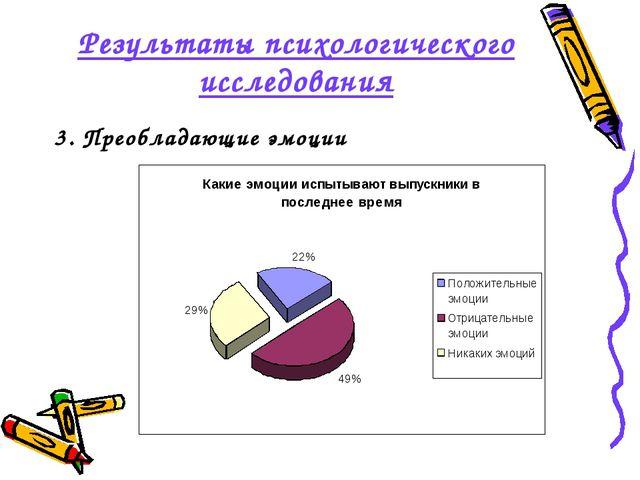 Результаты психологического исследования 3. Преобладающие эмоции