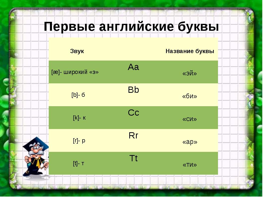 Первые английские буквы Звук Название буквы [æ]- широкий «э»Аа «эй» [b]-...