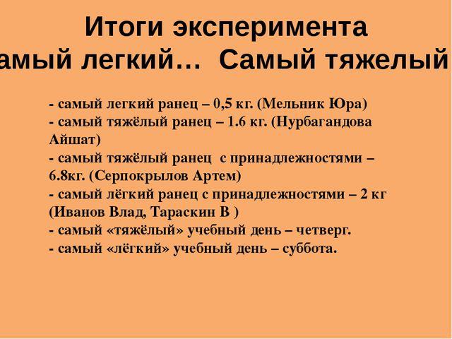 - самый легкий ранец – 0,5 кг. (Мельник Юра) - самый тяжёлый ранец – 1.6 кг...