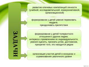ЗАДАЧИ развитие ключевых компетенций личности (учебной, исследовательской, ко