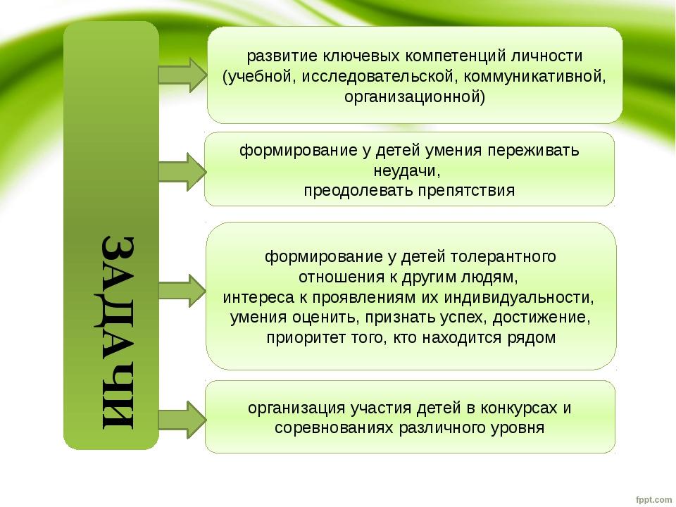 ЗАДАЧИ развитие ключевых компетенций личности (учебной, исследовательской, ко...