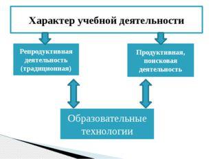 Характер учебной деятельности Образовательные технологии Репродуктивная деяте