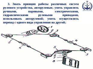 3. Знать принцип работы различных систем рулевого устройства, авторулевых; у