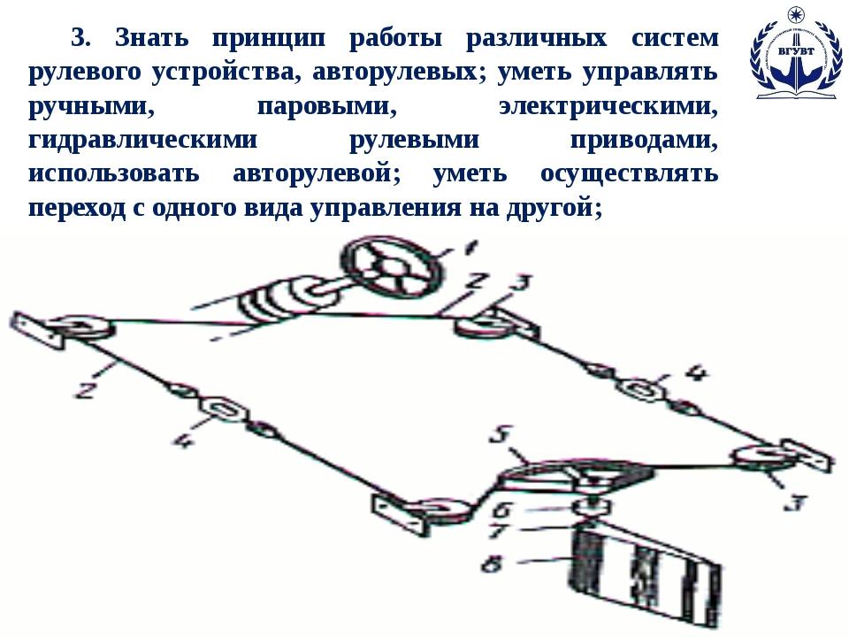 3. Знать принцип работы различных систем рулевого устройства, авторулевых; у...