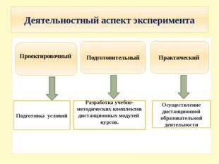 Деятельностный аспект эксперимента Проектировочный Подготовительный Практичес