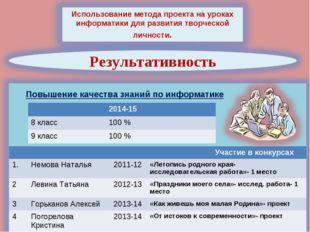 Повышение качества знаний по информатике 2014-15 8 класс100 % 9 класс100 %