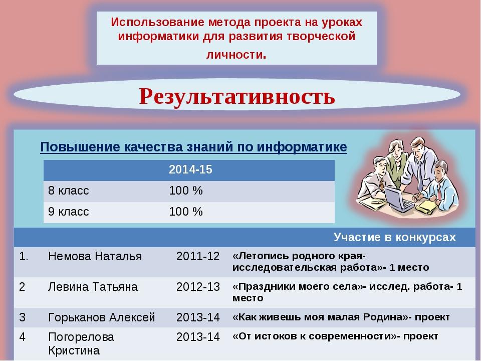 Повышение качества знаний по информатике 2014-15 8 класс100 % 9 класс100 %...