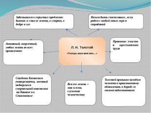 « Л. Н. Толстой «Господи, научи меня жить…» Студент Казанского университета,