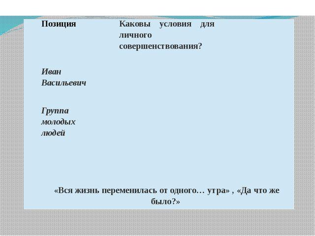 Позиция Каковы условия для личного совершенствования? Иван Васильевич Группа...