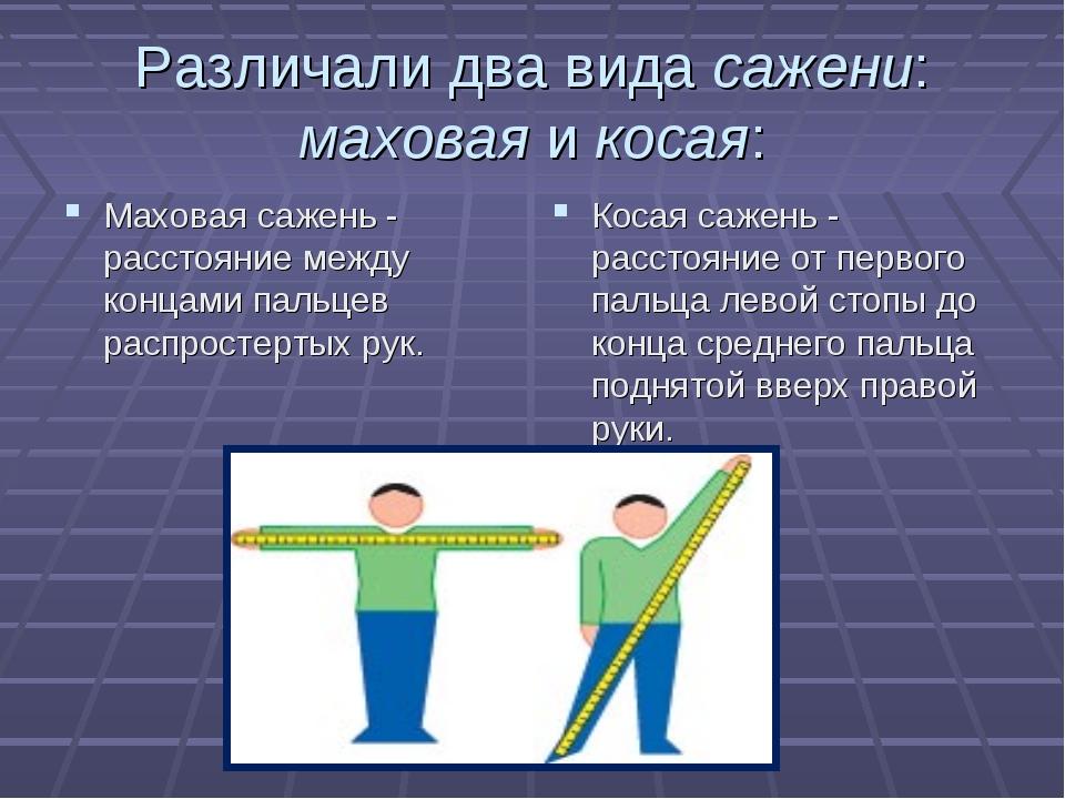Различали два вида сажени: маховая и косая: Маховая сажень - расстояние между...