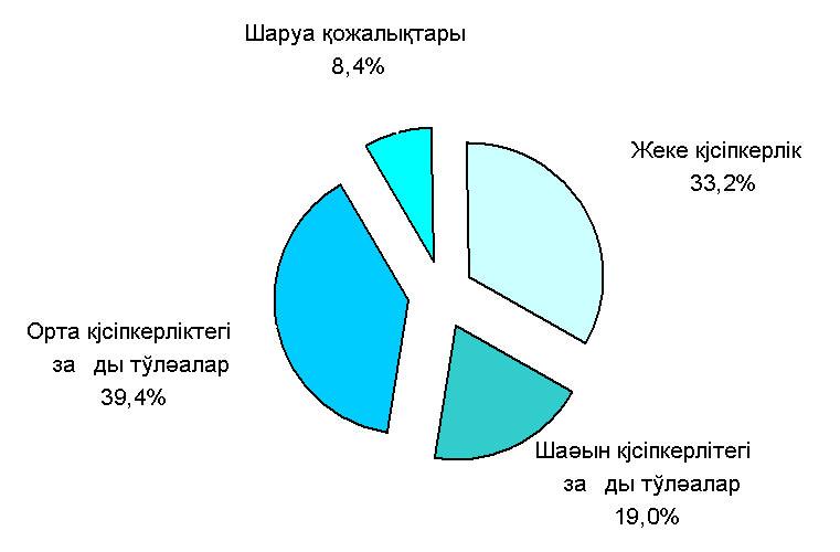 http://soltustik.stat.gov.kz/files/images/press/press65k_2011.jpg