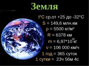 Земля t°C ср.от +25 до -32°C S = 149,6 млн.км ρ = 5500 кг/м³ R = 6378 км m =