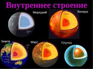 Внутреннее строение Меркурий Венера Земля Марс Плутон