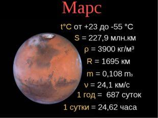 Марс t°C от +23 до -55 °C S = 227,9 млн.км ρ = 3900 кг/м³ R = 1695 км m = 0,1