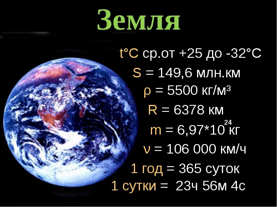 Земля t°C ср.от +25 до -32°C S = 149,6 млн.км ρ = 5500 кг/м³ R = 6378 км m =...