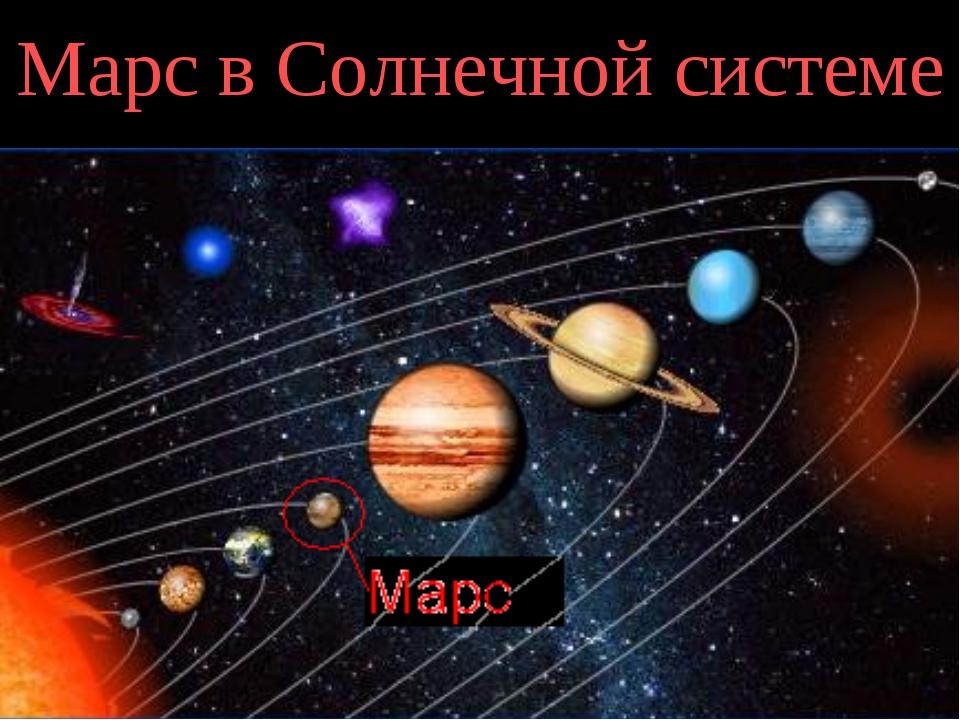 Марс в Солнечной системе