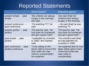 Reported Statements Direct speech Reportedspeech present simple → pastsimple