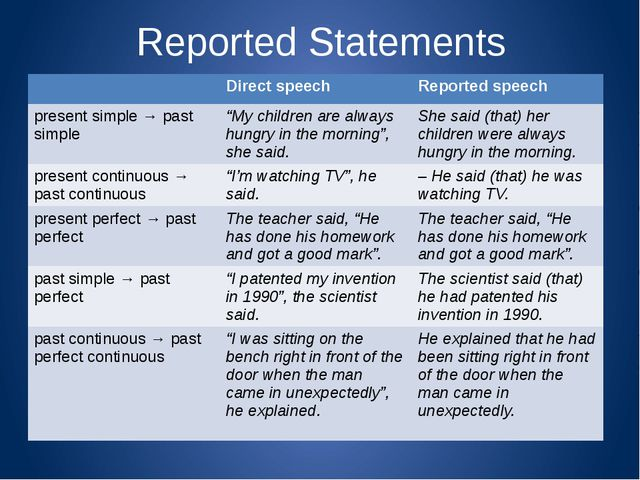 Reported Statements Direct speech Reportedspeech present simple → pastsimple...