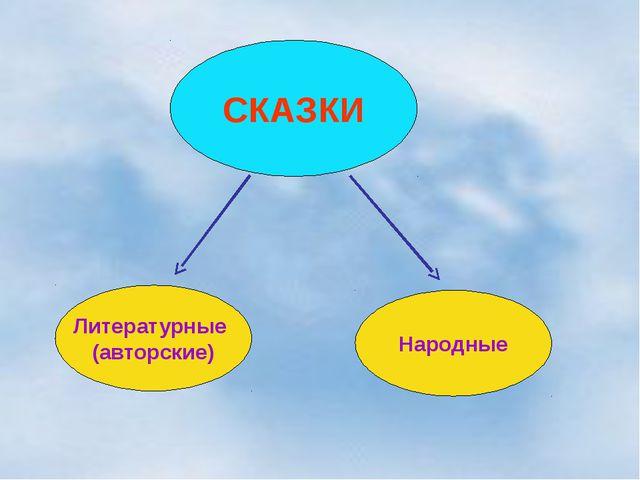 СКАЗКИ Литературные (авторские) Народные