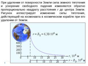 При удалении от поверхности Земли сила земного тяготения и ускорение свободно