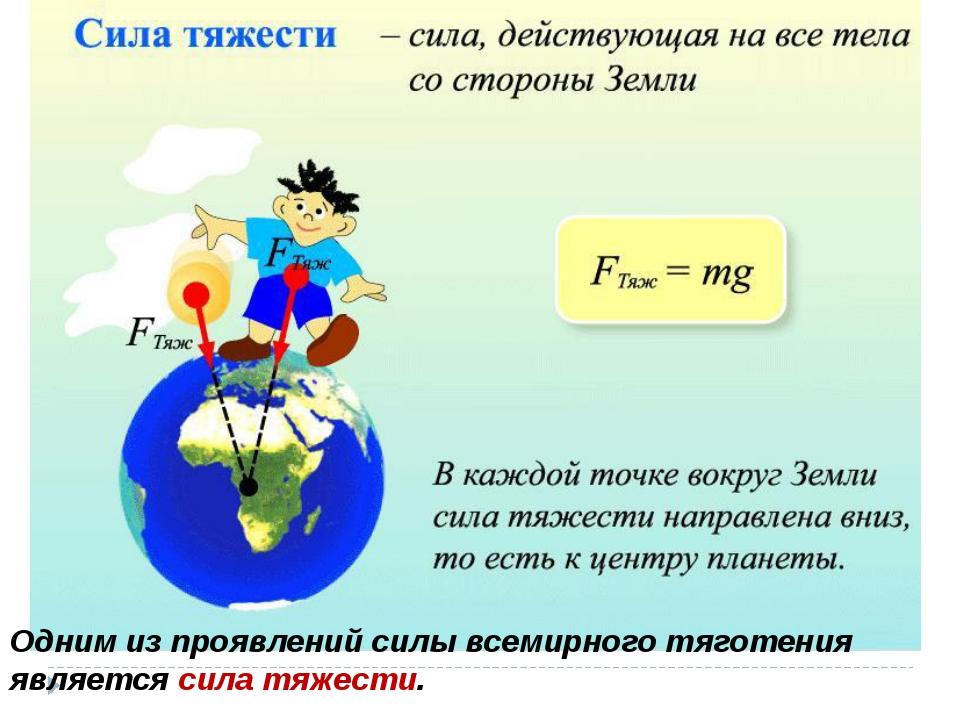 Одним из проявлений силы всемирного тяготения является сила тяжести.