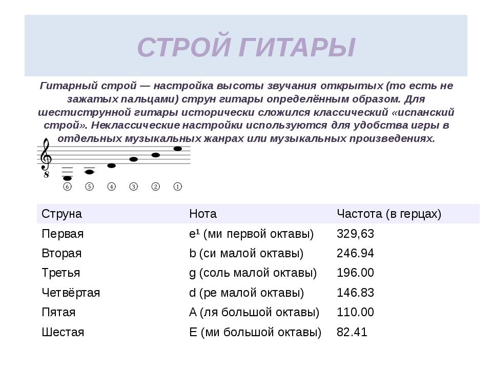СТРОЙ ГИТАРЫ Гитарныйстрой — настройка высоты звучания открытых (то есть не...