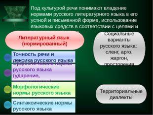 Под культурой речи понимают владение нормами русского литературного языка в е