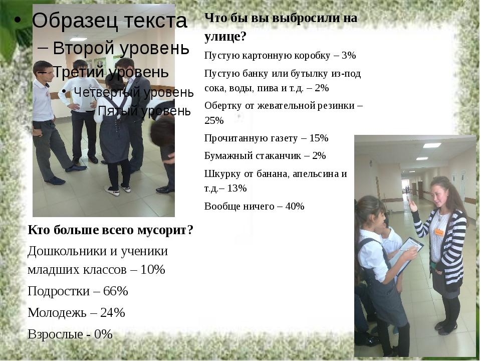 Кто больше всего мусорит? Дошкольники и ученики младших классов – 10% Подрос...