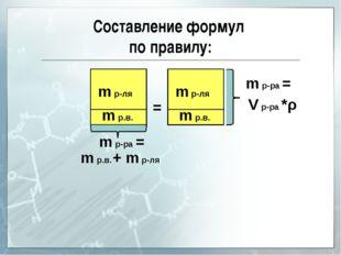 + m р-ля m р.в. m р-ра = m р.в. = m р-ра = V р-ра *ρ m р.в. Составление форму