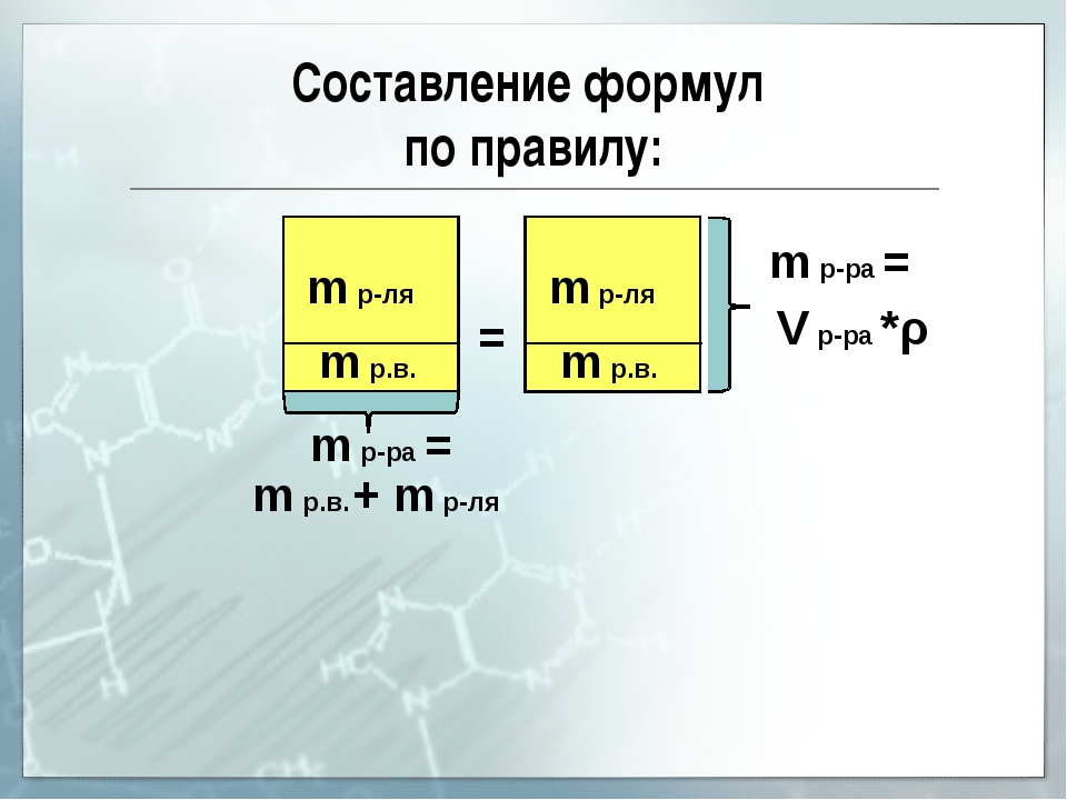 + m р-ля m р.в. m р-ра = m р.в. = m р-ра = V р-ра *ρ m р.в. Составление форму...