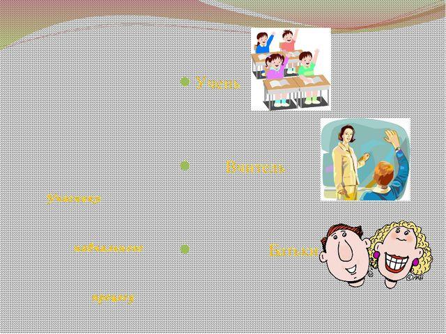 Учасники навчального процесу Учень Вчитель Батьки
