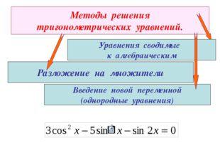 Методы решения тригонометрических уравнений. Разложение на множители Вариант