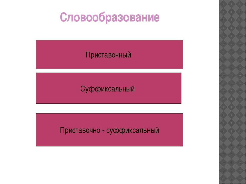 Словообразование Суффиксальный Приставочно - суффиксальный Приставочный