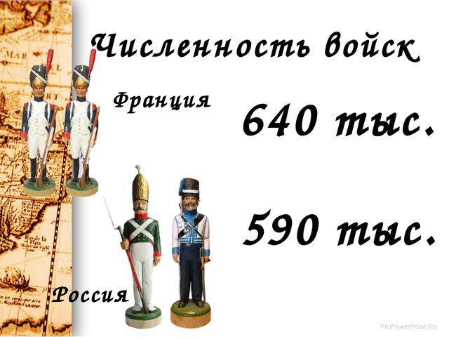 Численность войск Франция Россия 640 тыс. 590 тыс. ProPowerPoint.Ru