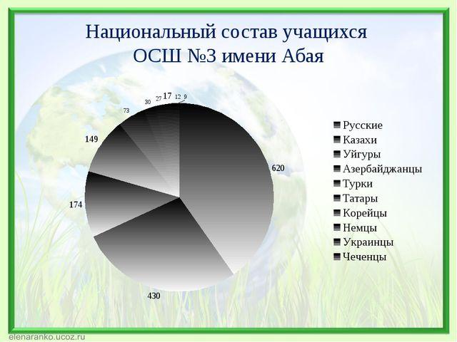 Национальный состав учащихся ОСШ №3 имени Абая
