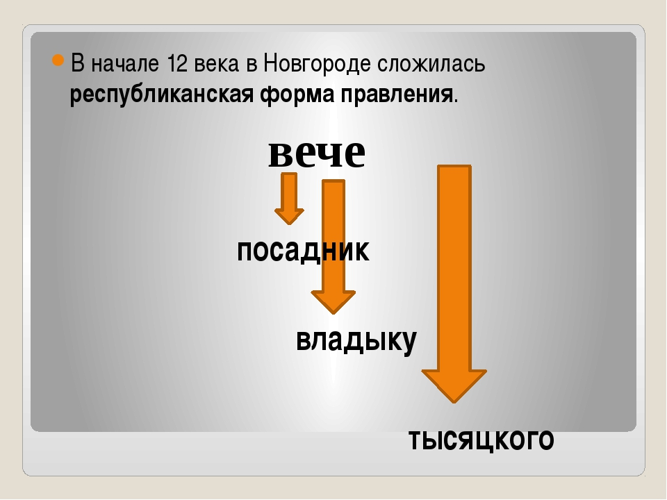 В начале 12 века в Новгороде сложилась республиканская форма правления. вече...