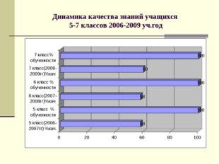 Динамика качества знаний учащихся 5-7 классов 2006-2009 уч.год