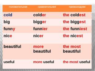 положительная сравнительная превосходная cold colder thecoldest big bigger th