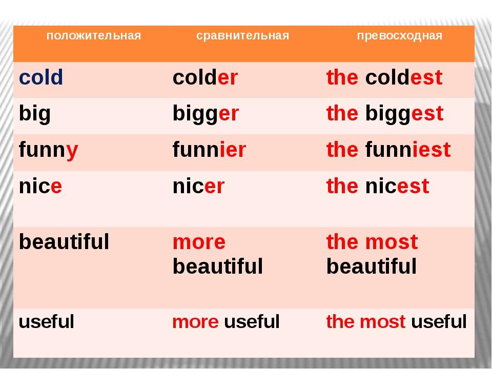 положительная сравнительная превосходная cold colder thecoldest big bigger th...
