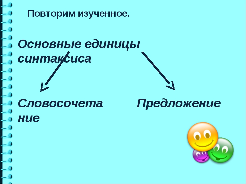 Основные единицы синтаксиса Словосочетание Предложение Повторим изученное.
