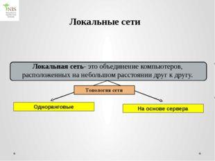 Сеть на основе сервера Сеть на основе сервера или, как ее еще часто называют,