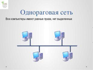 Топология локальной сети Общая схема соединения компьютеров в локальные сети