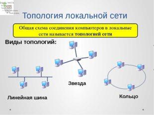 Деление на группы Вытаскиваем карточки с различными топологиями и объединяемс